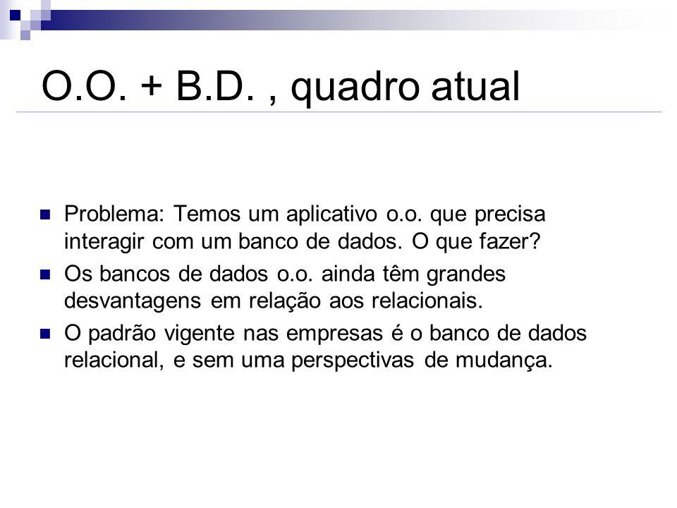 O.O. + B.D. , quadro atual Problema: Temos um aplicativo o.o. que precisa interagir com um banco de dados. O que fazer