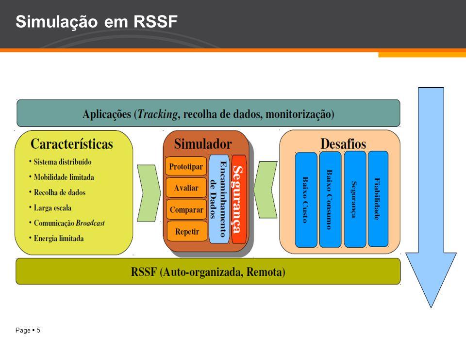 Simulação em RSSF