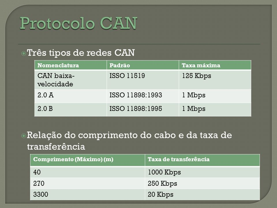 Protocolo CAN Três tipos de redes CAN
