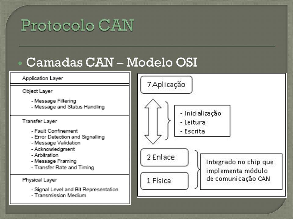 Protocolo CAN Camadas CAN – Modelo OSI