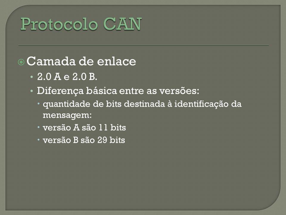 Protocolo CAN Camada de enlace 2.0 A e 2.0 B.