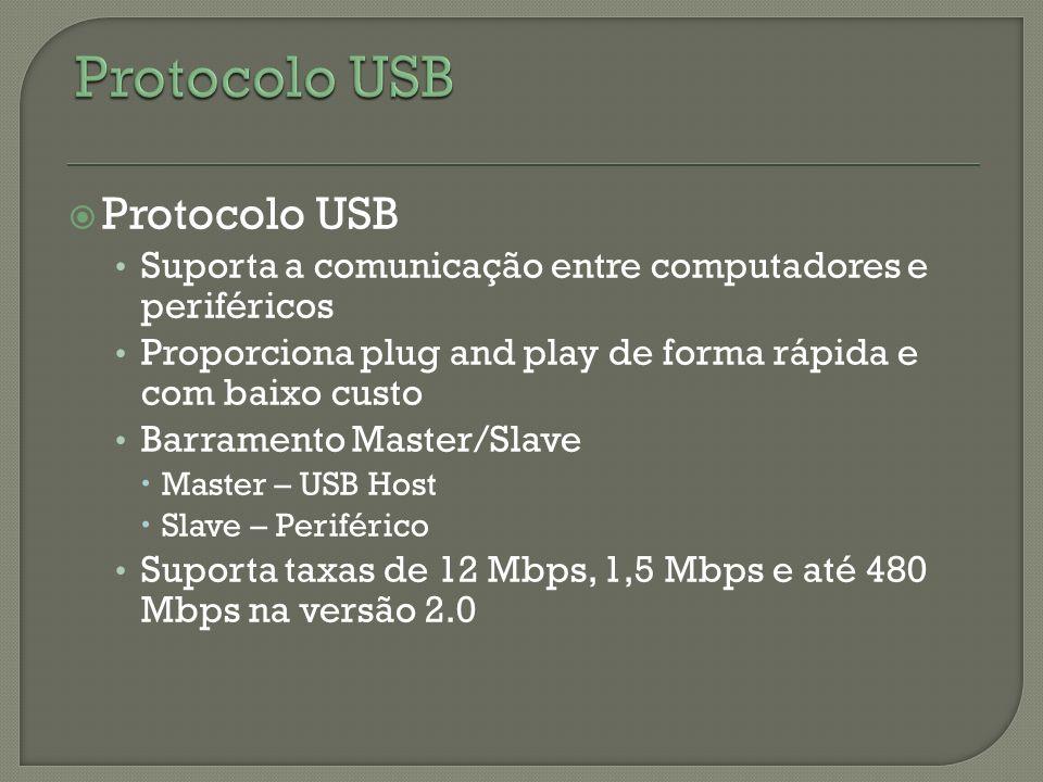 Protocolo USB Protocolo USB