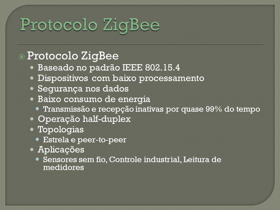 Protocolo ZigBee Protocolo ZigBee Baseado no padrão IEEE 802.15.4