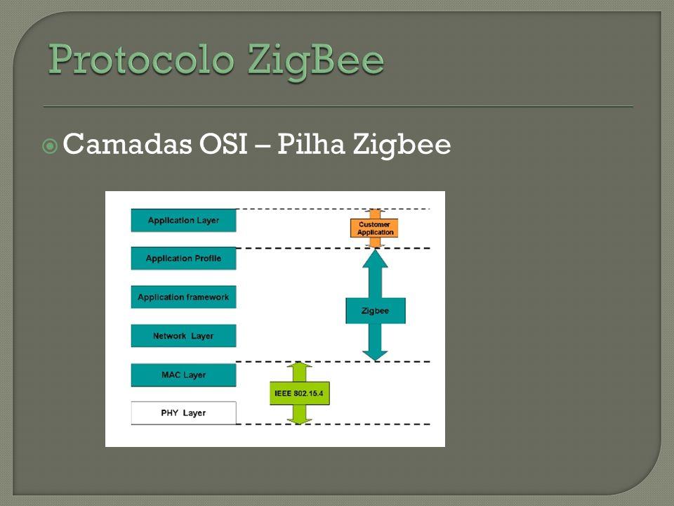 Protocolo ZigBee Camadas OSI – Pilha Zigbee