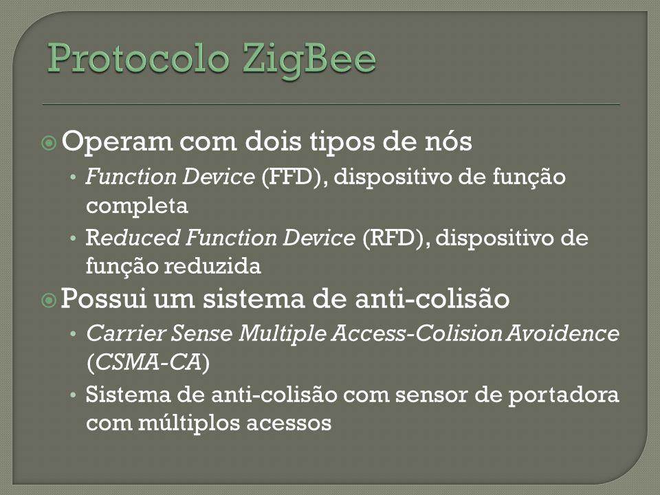 Protocolo ZigBee Operam com dois tipos de nós