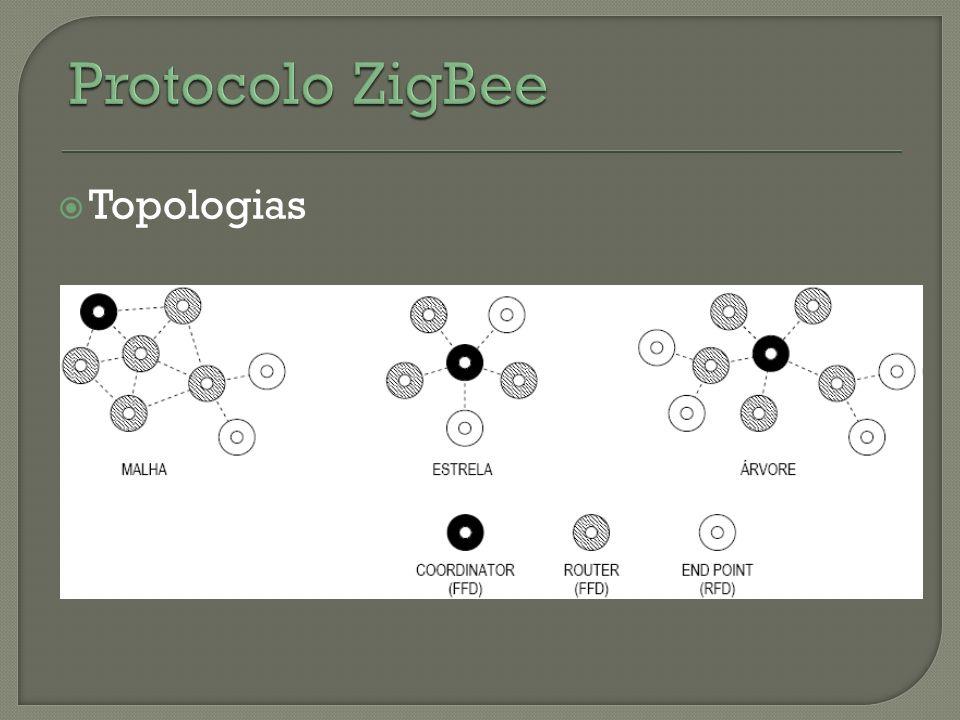 Protocolo ZigBee Topologias