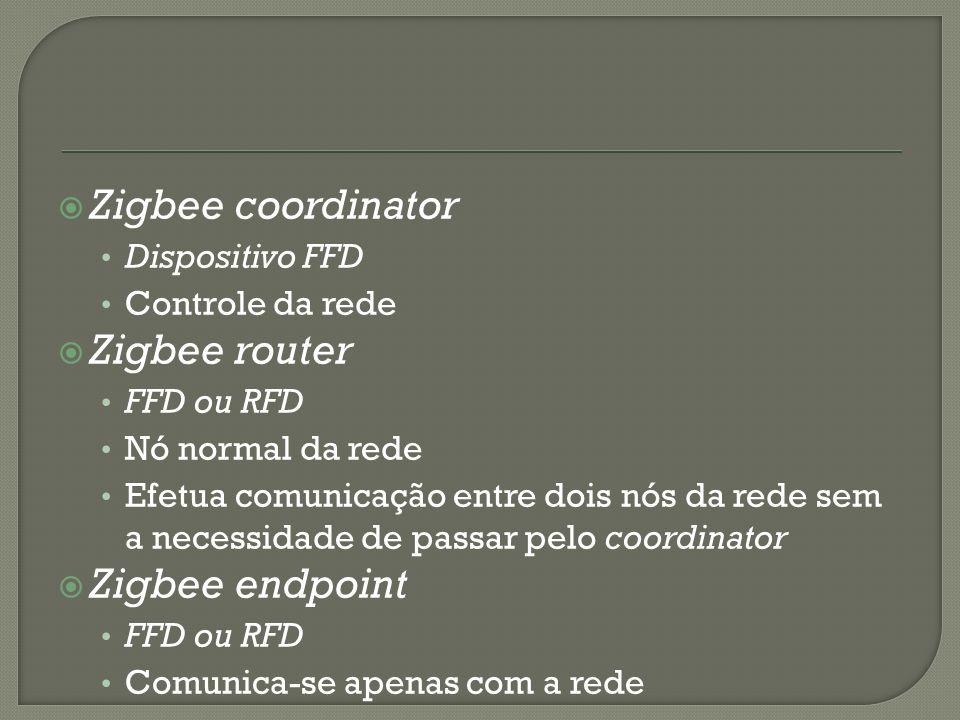 Zigbee coordinator Zigbee router Zigbee endpoint Dispositivo FFD