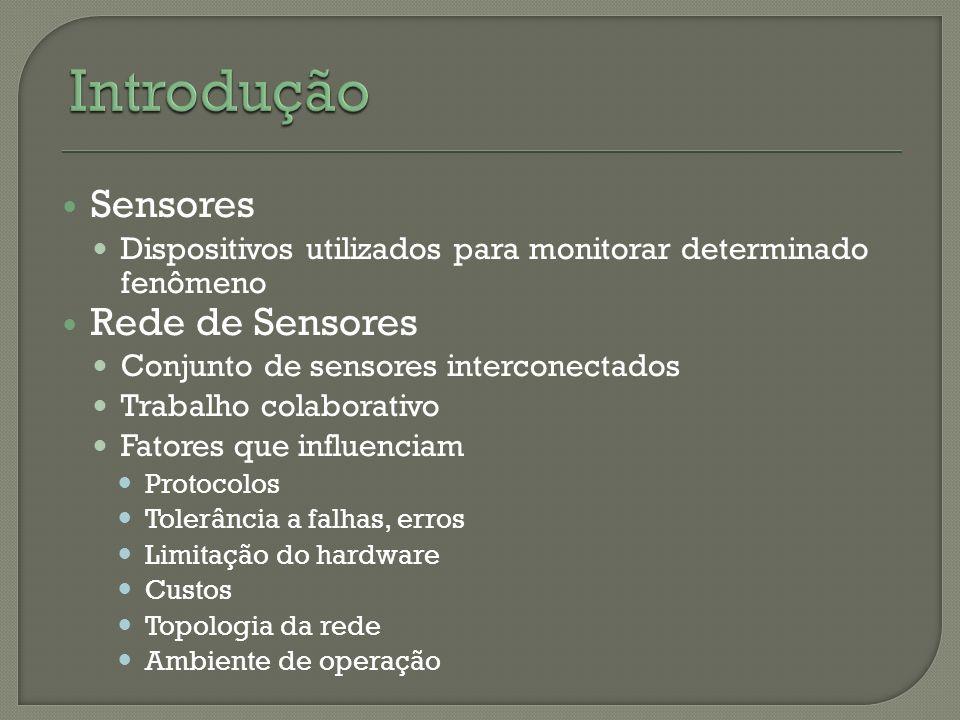 Introdução Sensores Rede de Sensores