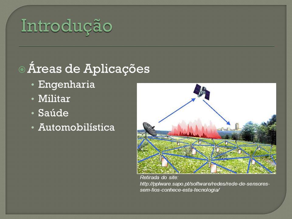 Introdução Áreas de Aplicações Engenharia Militar Saúde