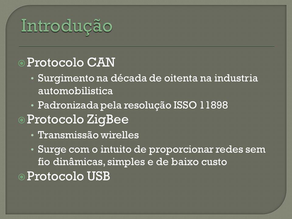 Introdução Protocolo CAN Protocolo ZigBee Protocolo USB