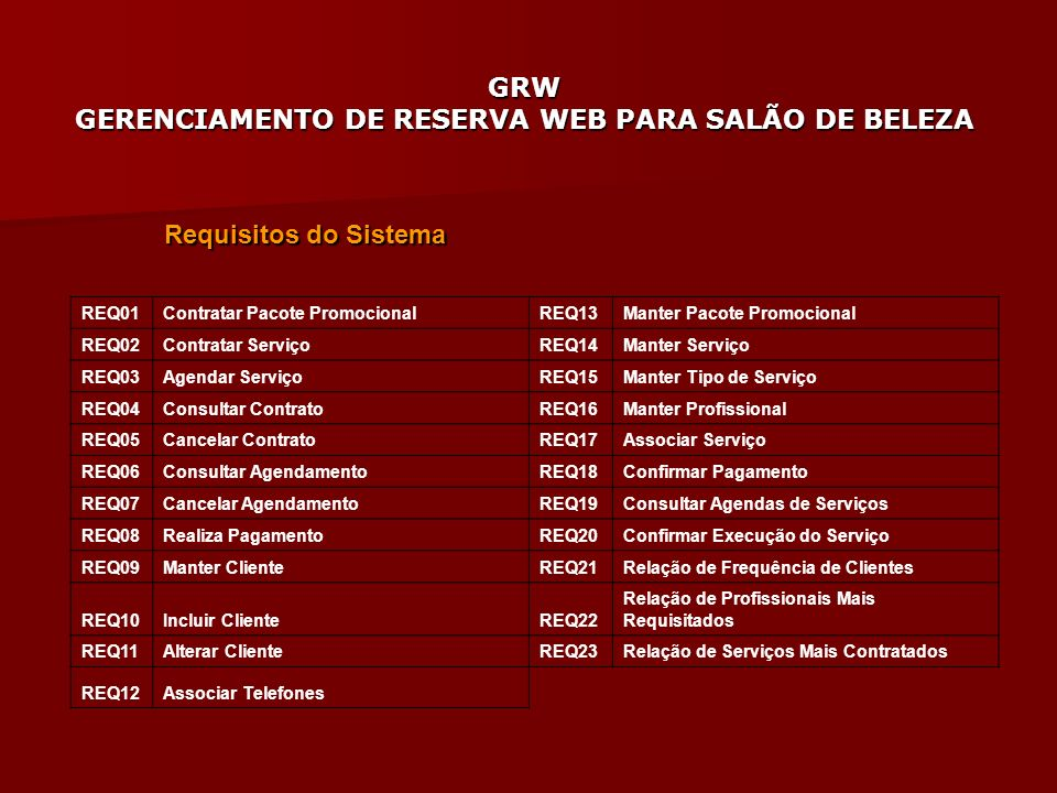 Requisitos do Sistema REQ01 Contratar Pacote Promocional REQ13
