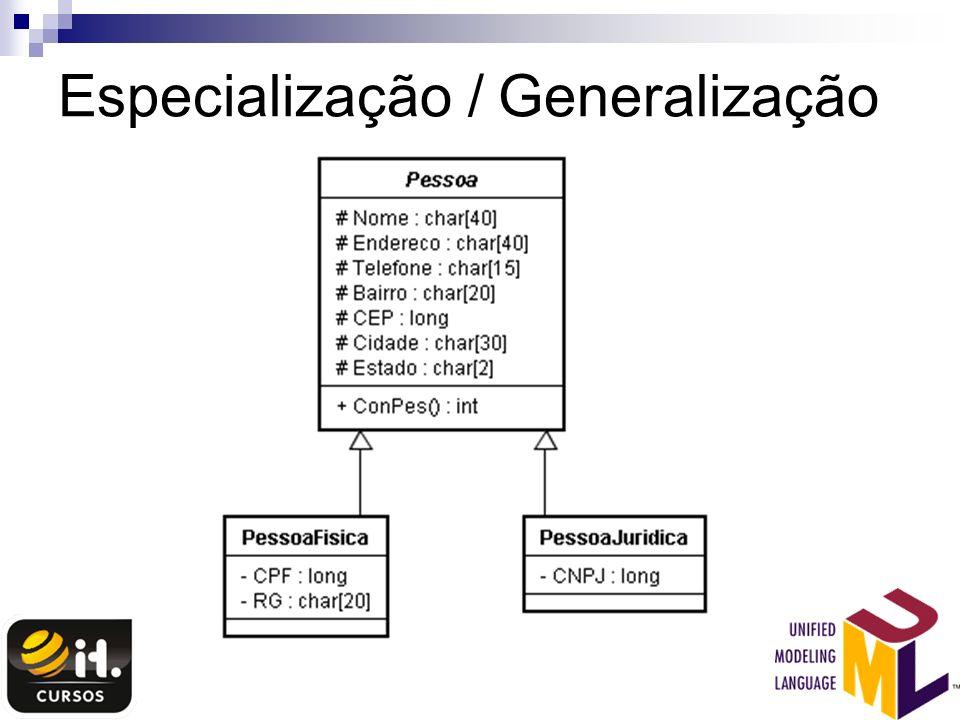Especialização / Generalização