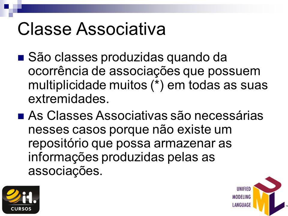 Classe Associativa São classes produzidas quando da ocorrência de associações que possuem multiplicidade muitos (*) em todas as suas extremidades.