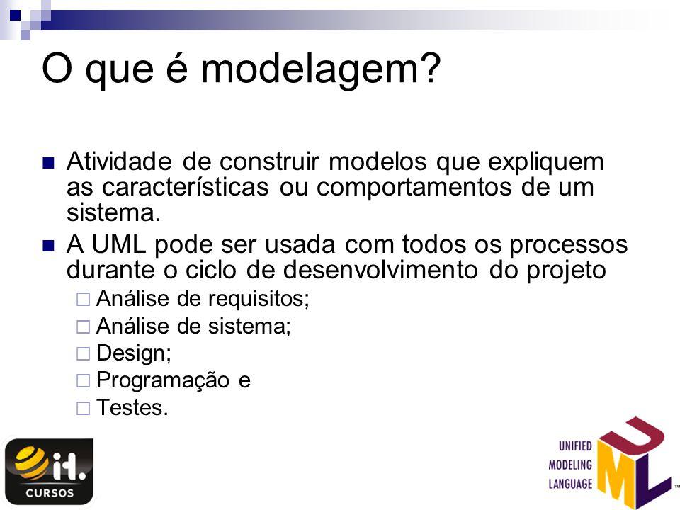 O que é modelagem Atividade de construir modelos que expliquem as características ou comportamentos de um sistema.