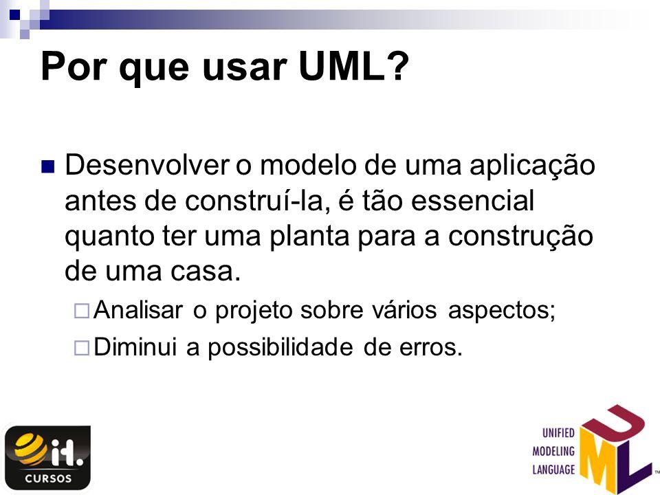 Por que usar UML Desenvolver o modelo de uma aplicação antes de construí-la, é tão essencial quanto ter uma planta para a construção de uma casa.