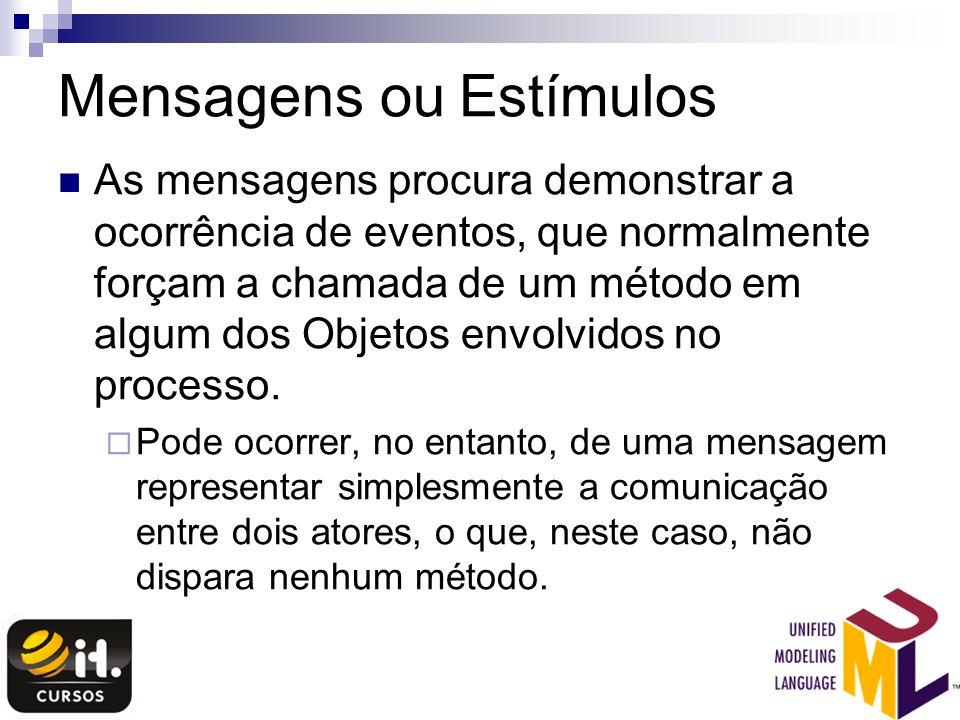 Mensagens ou Estímulos