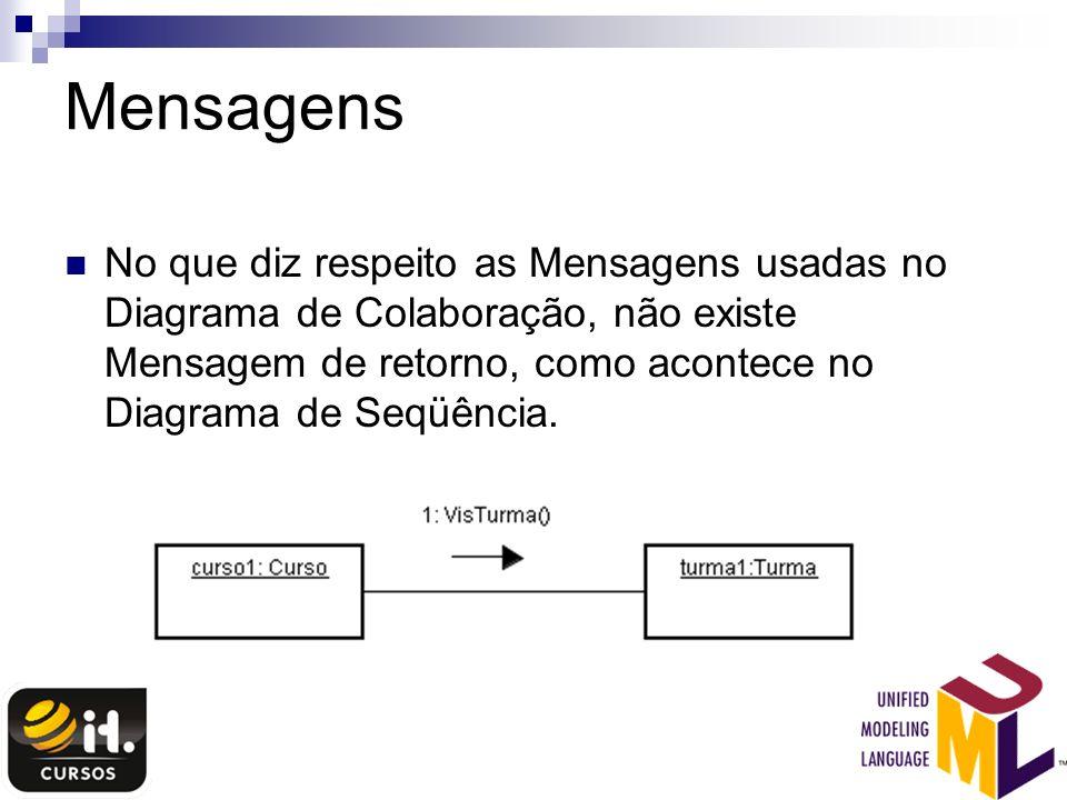 Mensagens No que diz respeito as Mensagens usadas no Diagrama de Colaboração, não existe Mensagem de retorno, como acontece no Diagrama de Seqüência.