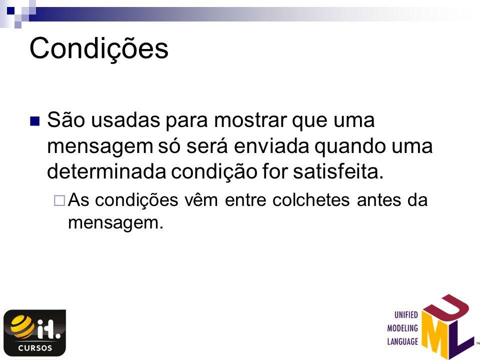 Condições São usadas para mostrar que uma mensagem só será enviada quando uma determinada condição for satisfeita.