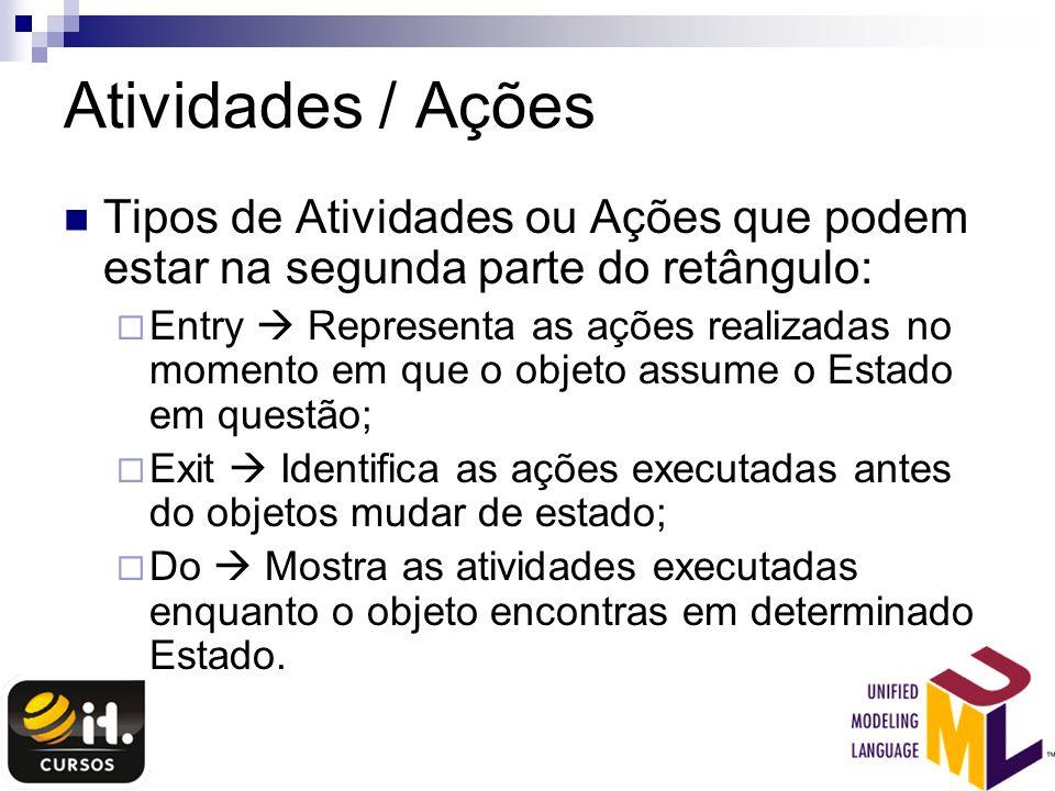 Atividades / Ações Tipos de Atividades ou Ações que podem estar na segunda parte do retângulo: