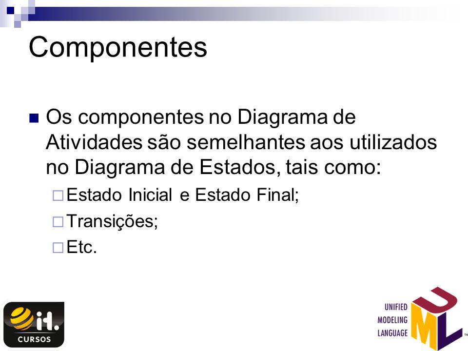 Componentes Os componentes no Diagrama de Atividades são semelhantes aos utilizados no Diagrama de Estados, tais como: