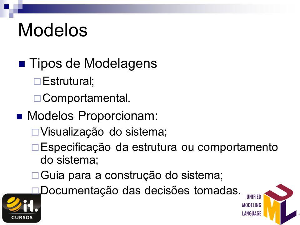 Modelos Tipos de Modelagens Modelos Proporcionam: Estrutural;