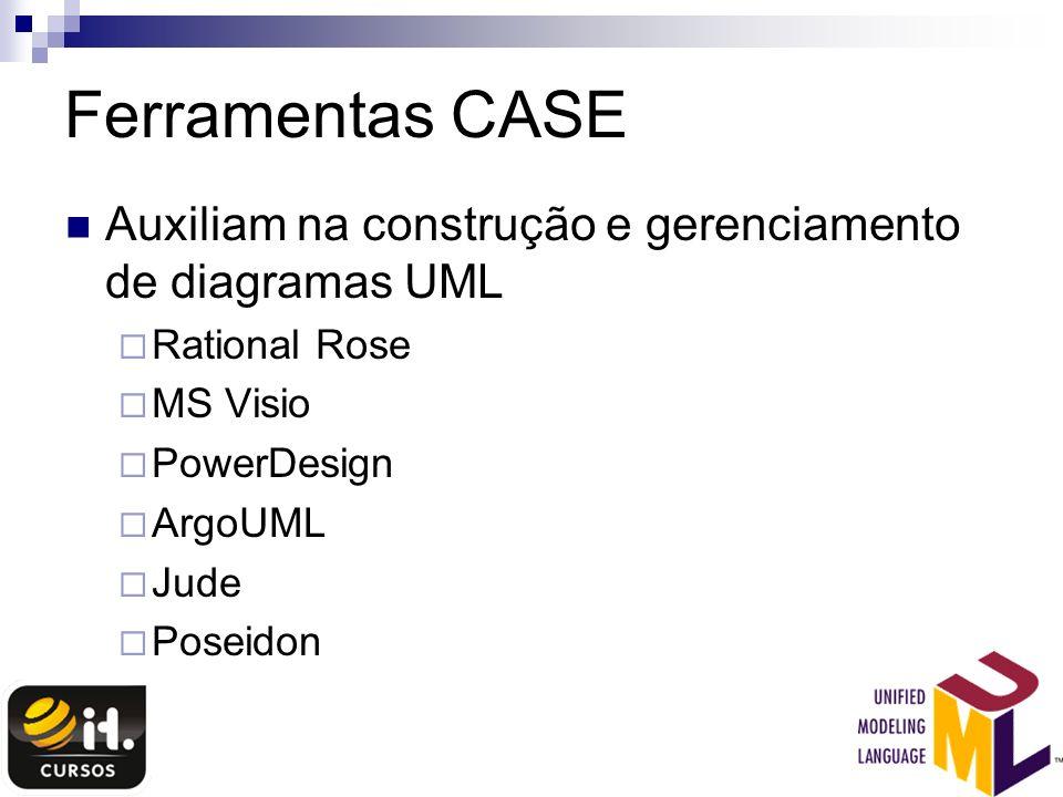 Ferramentas CASE Auxiliam na construção e gerenciamento de diagramas UML. Rational Rose. MS Visio.