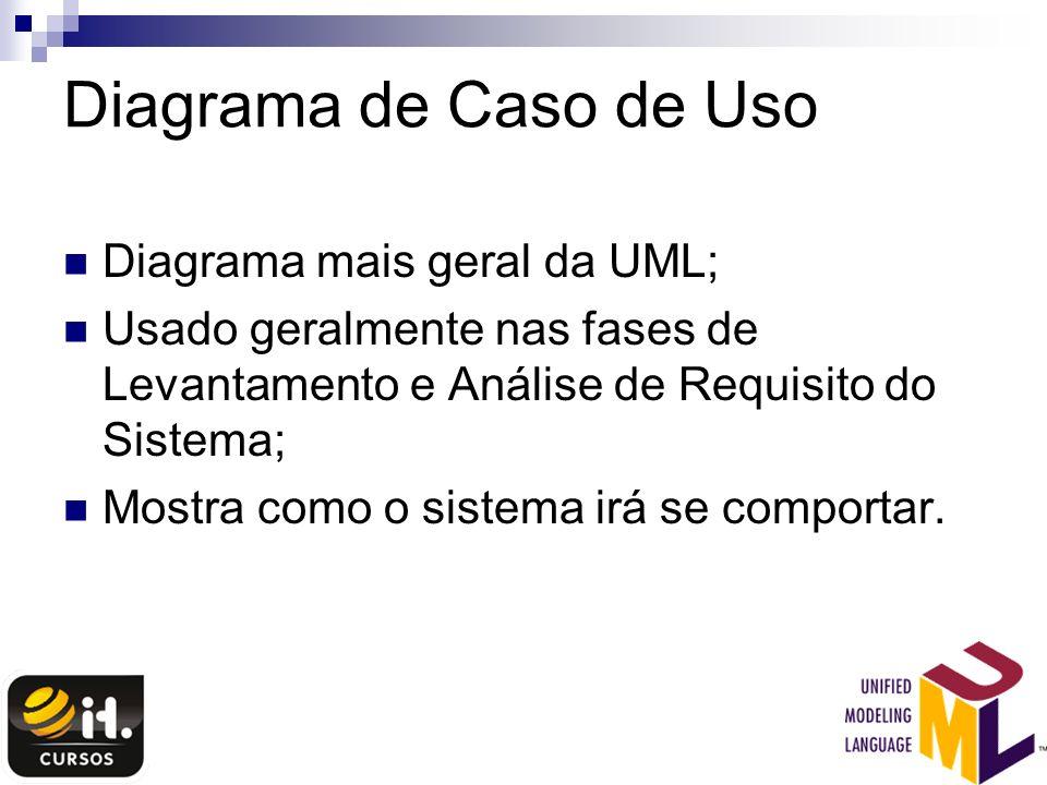 Diagrama de Caso de Uso Diagrama mais geral da UML;