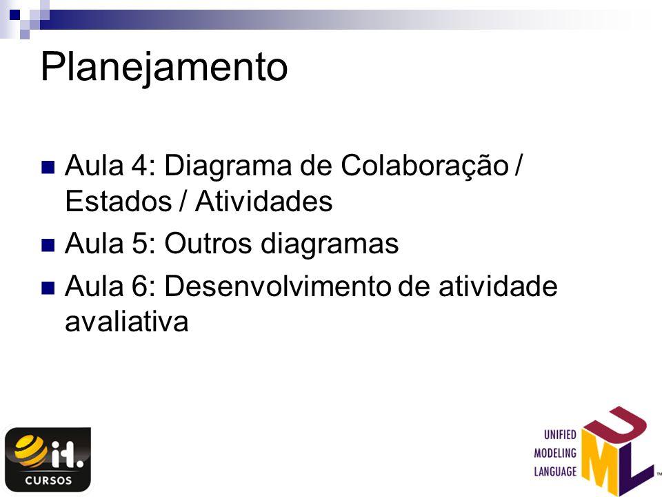 Planejamento Aula 4: Diagrama de Colaboração / Estados / Atividades