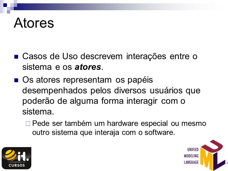 Atores Casos de Uso descrevem interações entre o sistema e os atores.