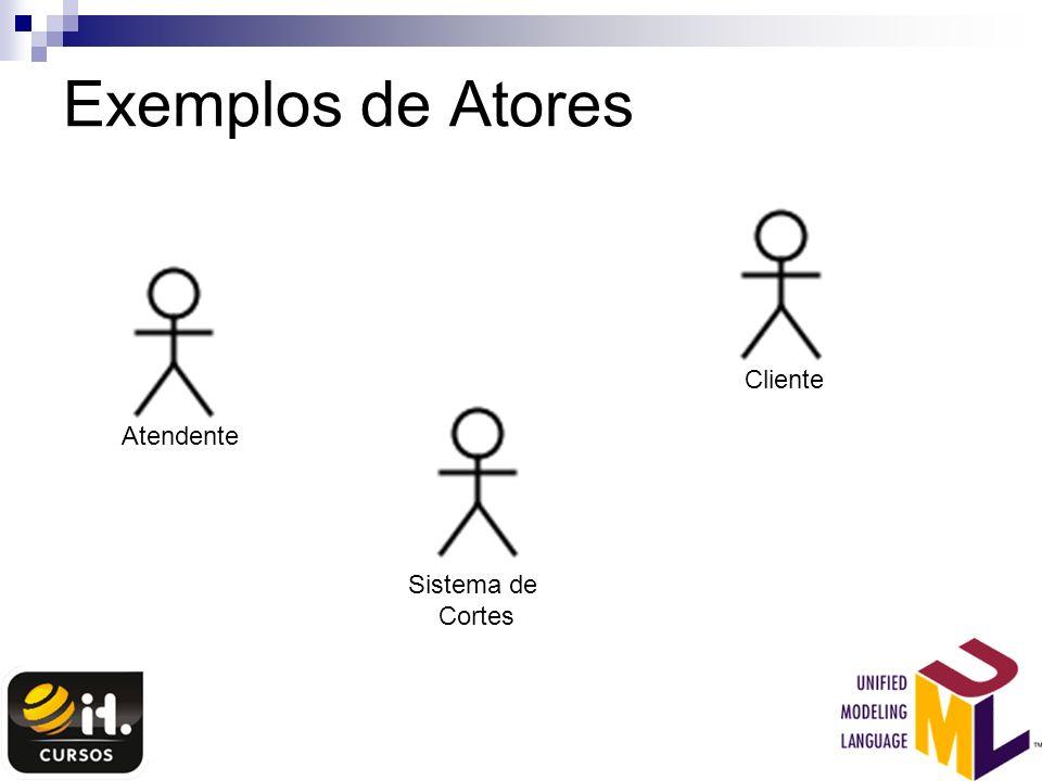 Exemplos de Atores Cliente Atendente Sistema de Cortes