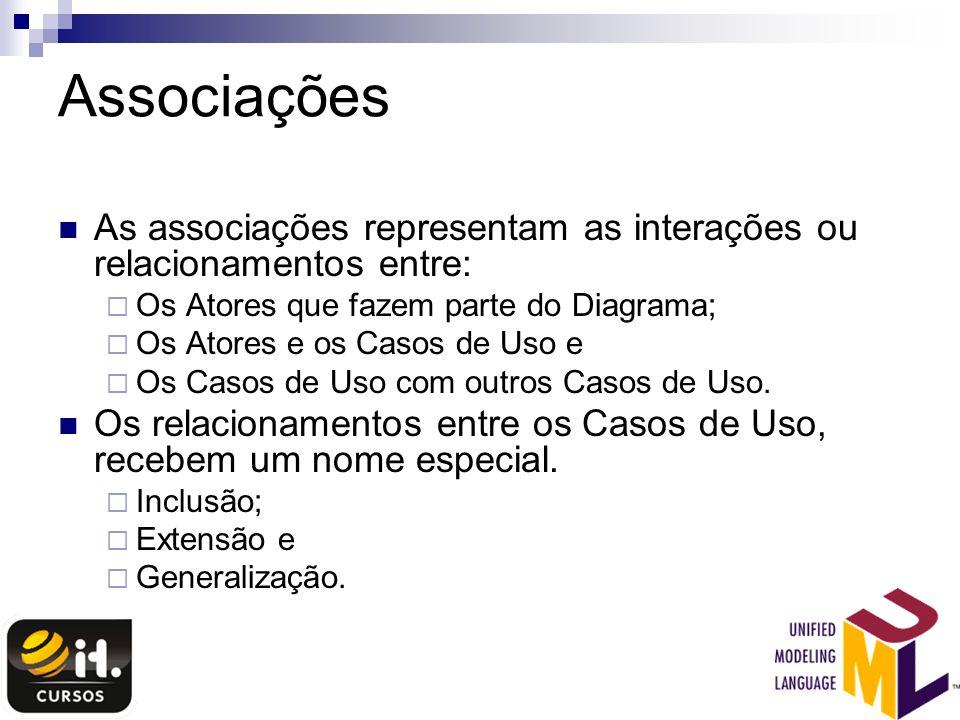 Associações As associações representam as interações ou relacionamentos entre: Os Atores que fazem parte do Diagrama;