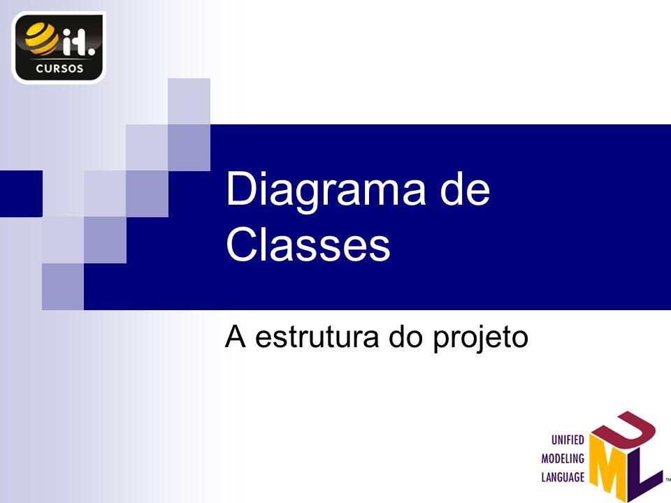 Diagrama de Classes A estrutura do projeto