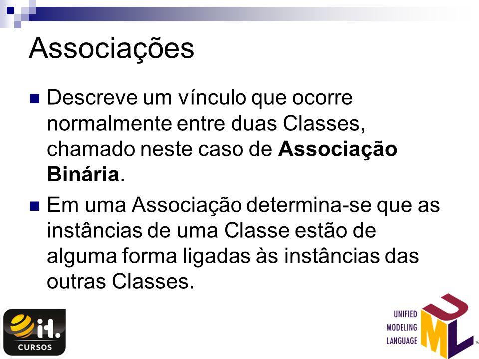 Associações Descreve um vínculo que ocorre normalmente entre duas Classes, chamado neste caso de Associação Binária.