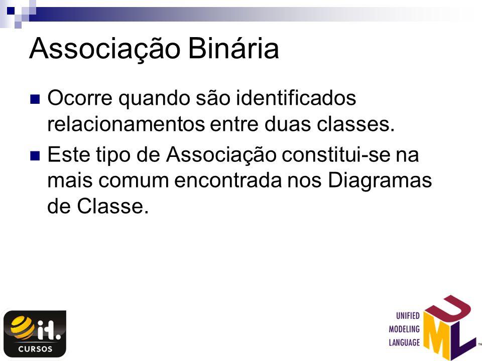 Associação Binária Ocorre quando são identificados relacionamentos entre duas classes.