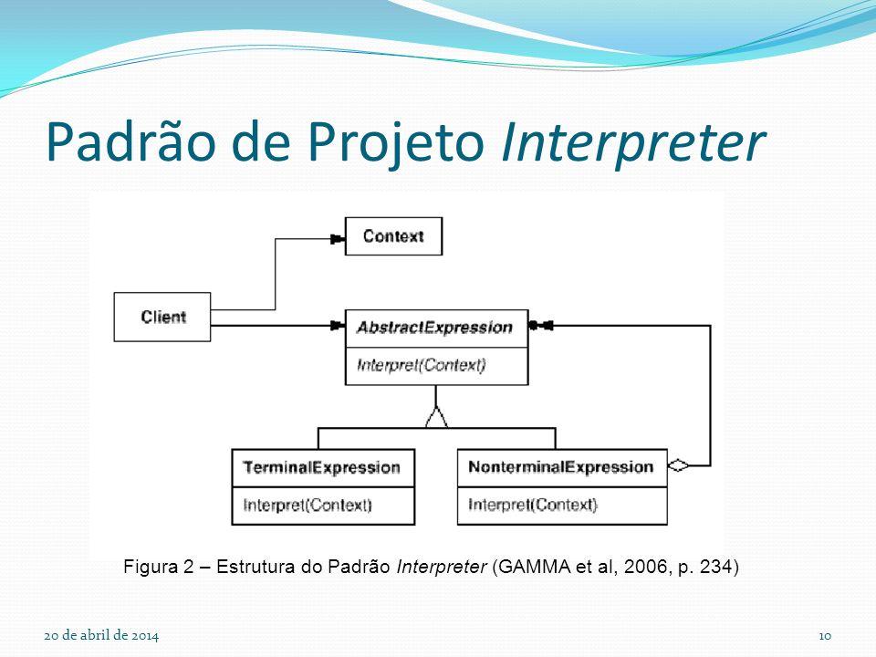 Padrão de Projeto Interpreter
