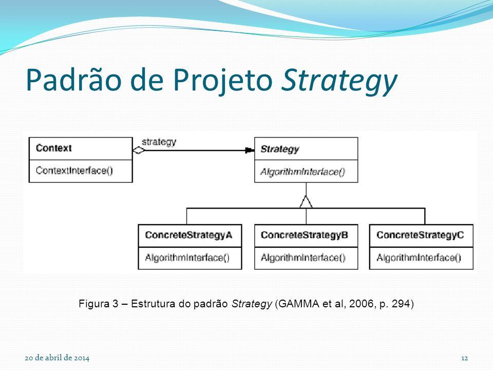 Padrão de Projeto Strategy