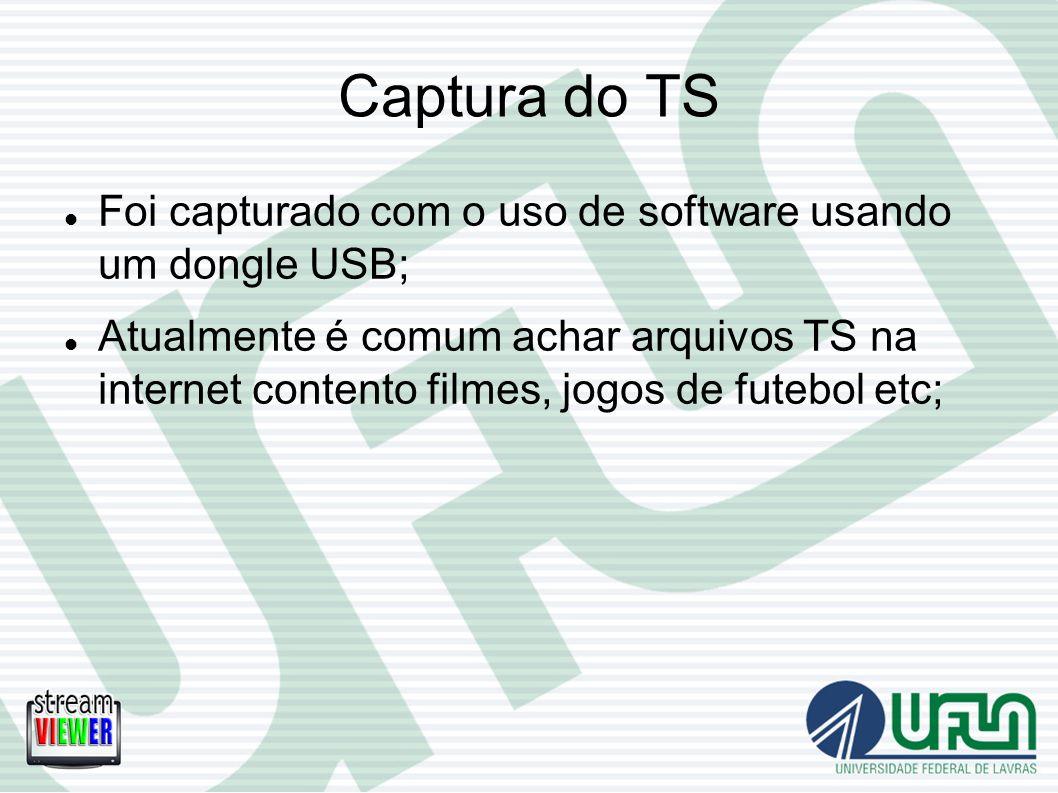 Captura do TS Foi capturado com o uso de software usando um dongle USB;