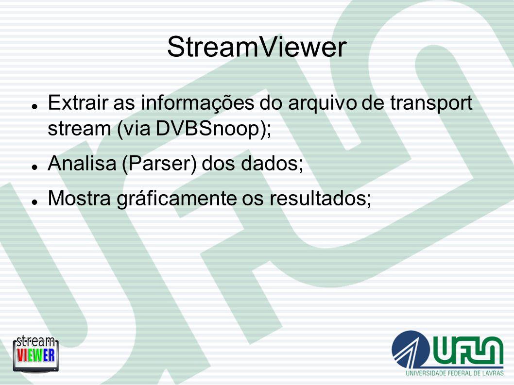 StreamViewer Extrair as informações do arquivo de transport stream (via DVBSnoop); Analisa (Parser) dos dados;