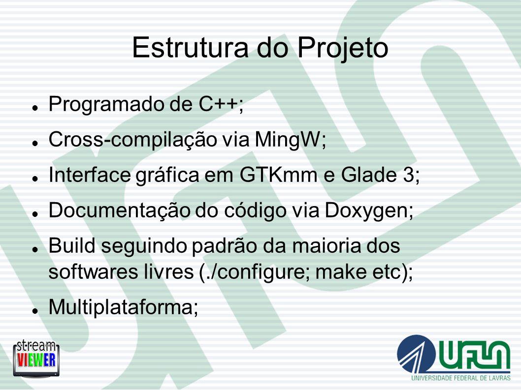 Estrutura do Projeto Programado de C++; Cross-compilação via MingW;