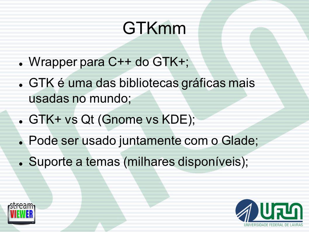 GTKmm Wrapper para C++ do GTK+;