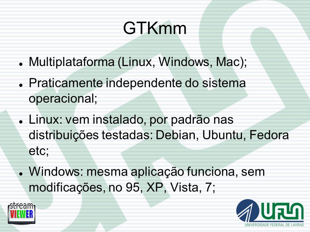 GTKmm Multiplataforma (Linux, Windows, Mac);