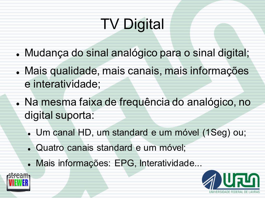 TV Digital Mudança do sinal analógico para o sinal digital;