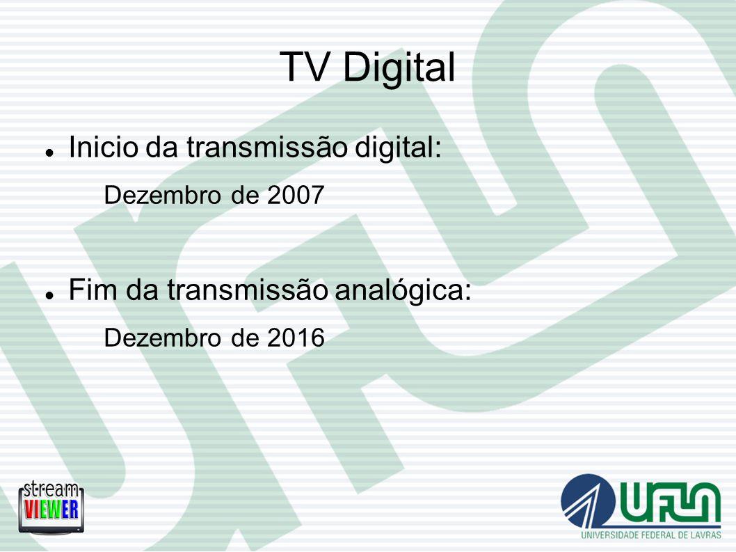 TV Digital Inicio da transmissão digital: