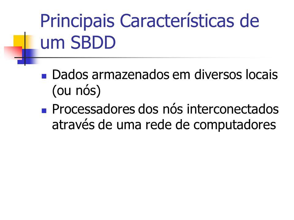 Principais Características de um SBDD