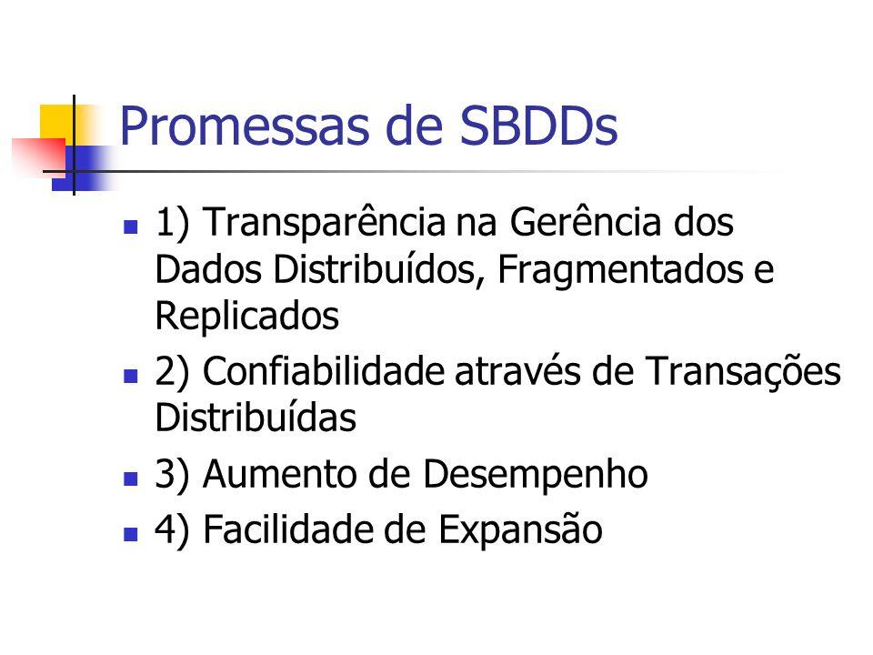 Promessas de SBDDs 1) Transparência na Gerência dos Dados Distribuídos, Fragmentados e Replicados.