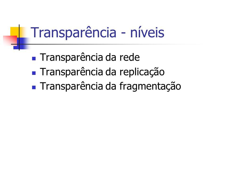 Transparência - níveis