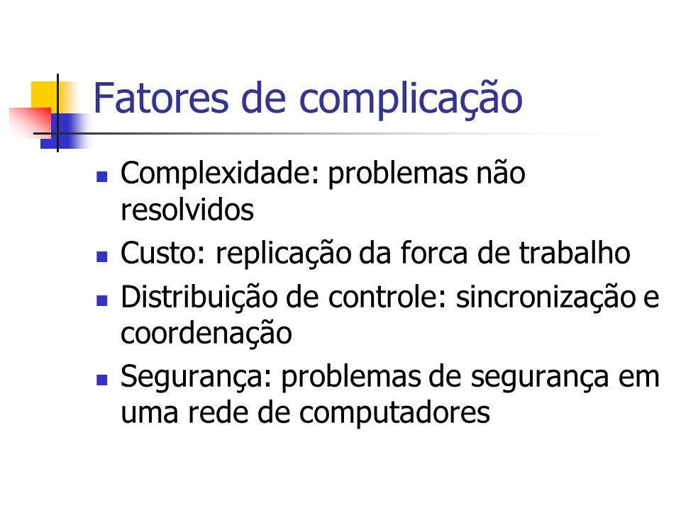 Fatores de complicação