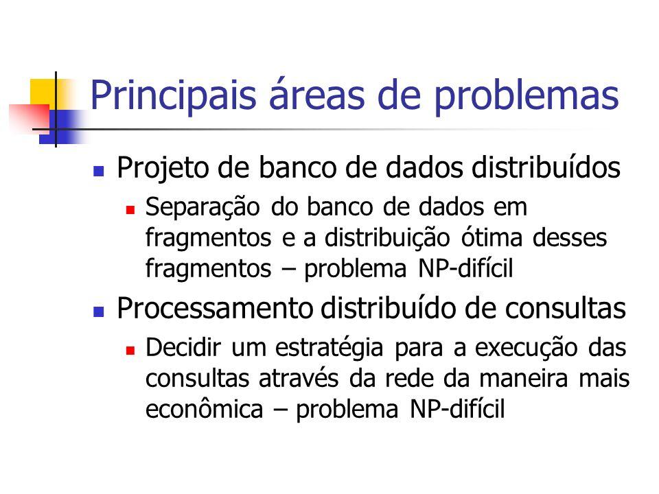 Principais áreas de problemas
