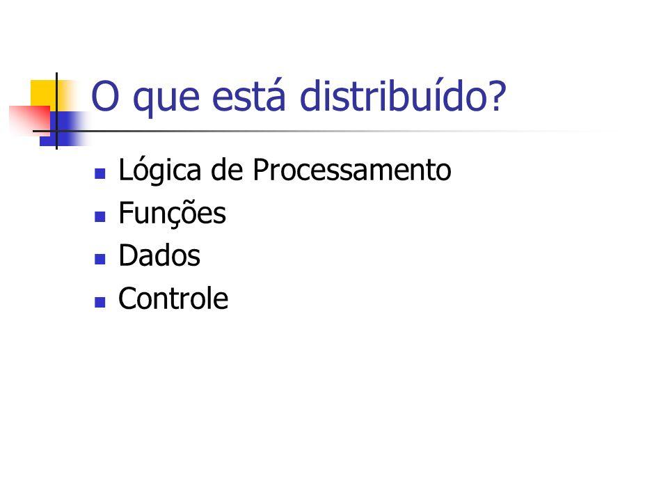 O que está distribuído Lógica de Processamento Funções Dados Controle