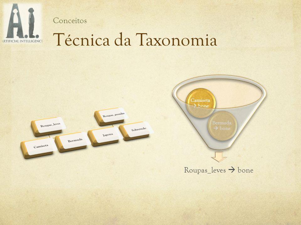 Técnica da Taxonomia Conceitos Roupas_leves Camiseta Bermuda